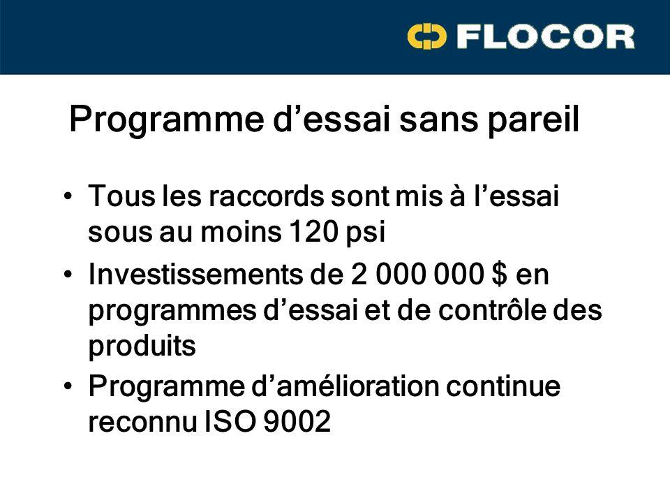 Programme dessai sans pareil Tous les raccords sont mis à lessai sous au moins 120 psi Investissements de 2 000 000 $ en programmes dessai et de contrôle des produits Programme damélioration continue reconnu ISO 9002