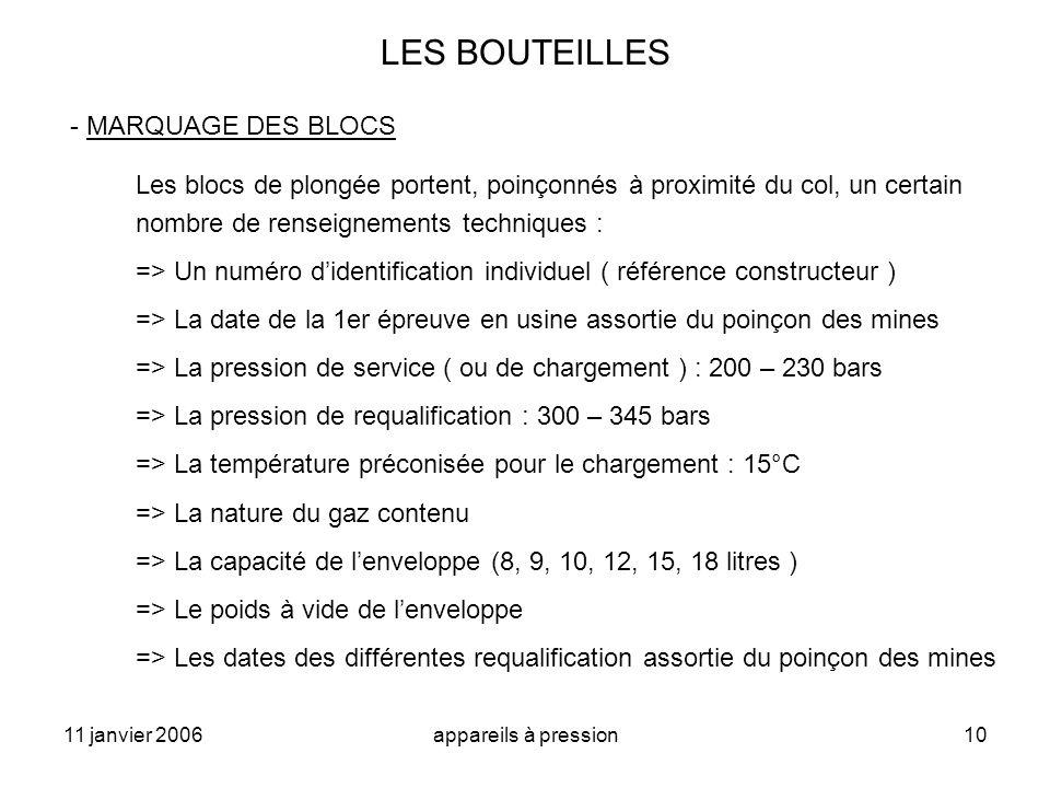 11 janvier 2006appareils à pression10 LES BOUTEILLES - MARQUAGE DES BLOCS Les blocs de plongée portent, poinçonnés à proximité du col, un certain nomb