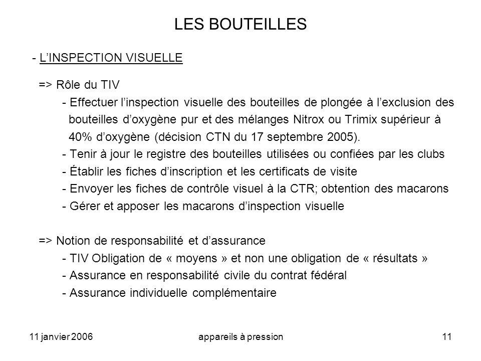 11 janvier 2006appareils à pression11 LES BOUTEILLES - LINSPECTION VISUELLE => Rôle du TIV - Effectuer linspection visuelle des bouteilles de plongée