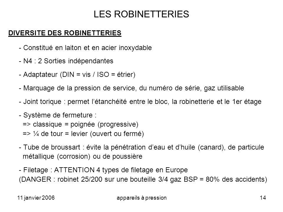 11 janvier 2006appareils à pression14 LES ROBINETTERIES DIVERSITE DES ROBINETTERIES - Constitué en laiton et en acier inoxydable - N4 : 2 Sorties indé
