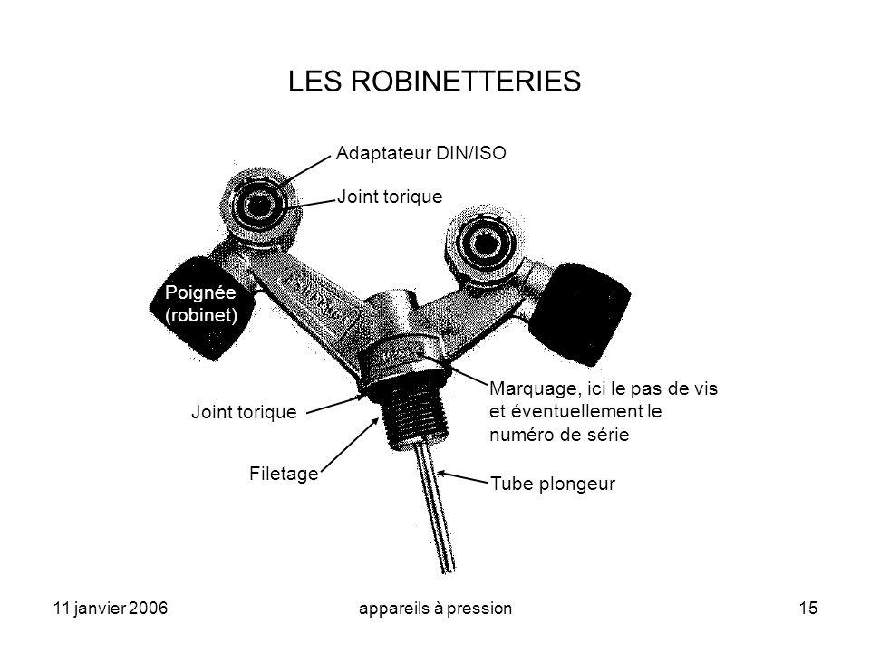 11 janvier 2006appareils à pression15 LES ROBINETTERIES Adaptateur DIN/ISO Joint torique Poignée (robinet) Filetage Marquage, ici le pas de vis et éve