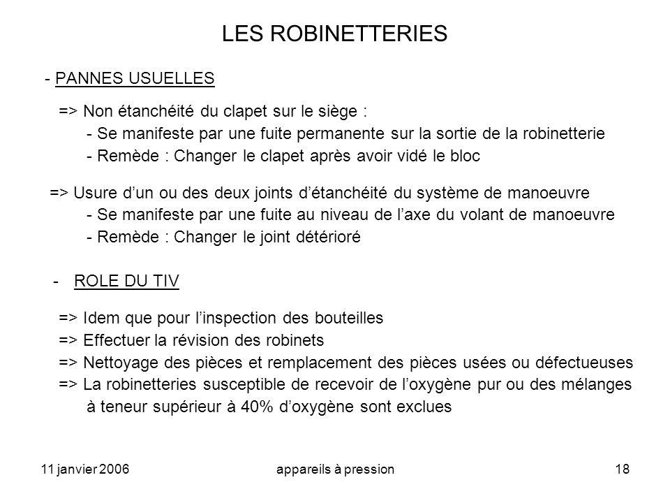 11 janvier 2006appareils à pression18 LES ROBINETTERIES - PANNES USUELLES => Non étanchéité du clapet sur le siège : - Se manifeste par une fuite perm