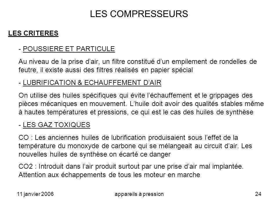 11 janvier 2006appareils à pression24 LES COMPRESSEURS LES CRITERES - POUSSIERE ET PARTICULE Au niveau de la prise dair, un filtre constitué dun empil