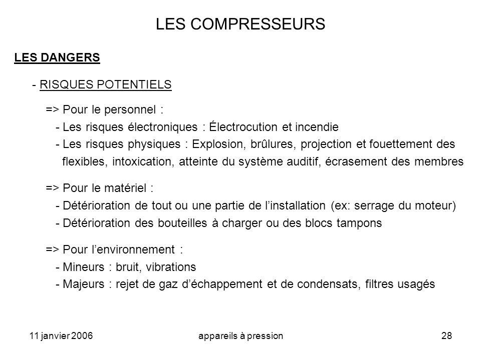 11 janvier 2006appareils à pression28 LES COMPRESSEURS LES DANGERS - RISQUES POTENTIELS => Pour le personnel : - Les risques électroniques : Électrocu