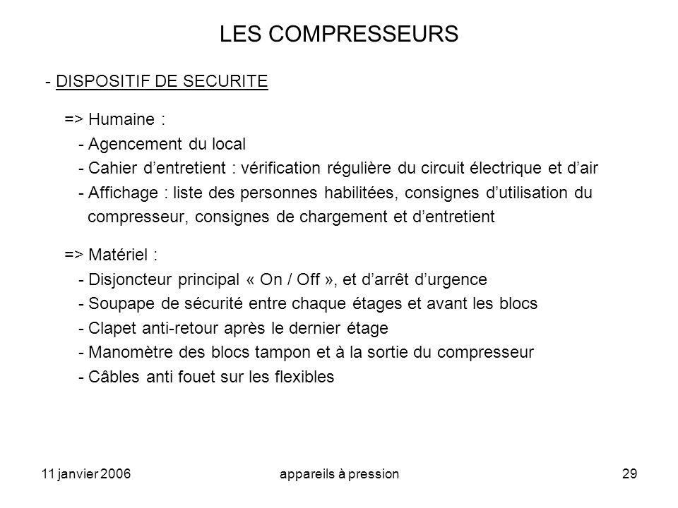 11 janvier 2006appareils à pression29 LES COMPRESSEURS - DISPOSITIF DE SECURITE => Humaine : - Agencement du local - Cahier dentretient : vérification