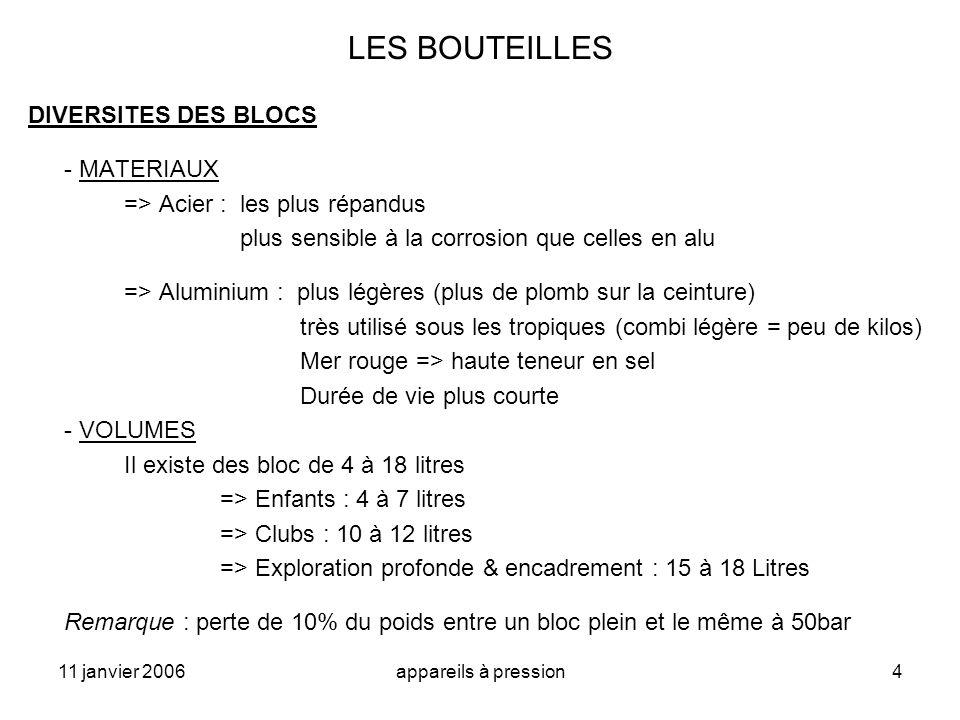 11 janvier 2006appareils à pression4 LES BOUTEILLES DIVERSITES DES BLOCS - MATERIAUX => Acier : les plus répandus plus sensible à la corrosion que cel