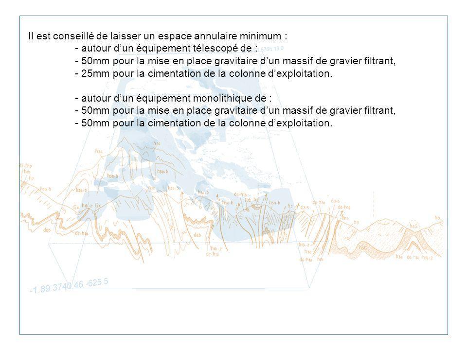 Il est conseillé de laisser un espace annulaire minimum : - autour dun équipement télescopé de : - 50mm pour la mise en place gravitaire dun massif de