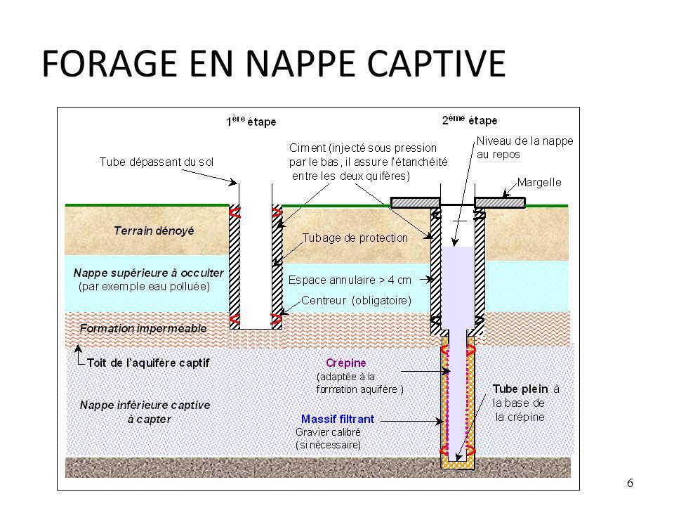 Lénergie nécessaire au marteau est procurée par de lair comprimé à haute pression (10-25 bars) injecté à fort débit dans la ligne de sonde.