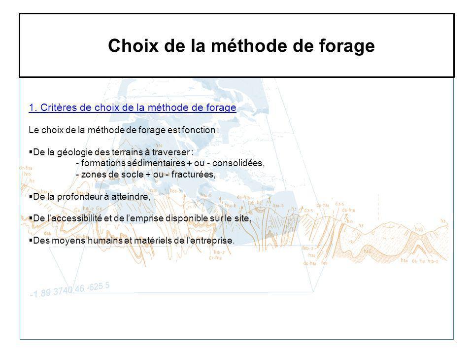 Choix de la méthode de forage 1. Critères de choix de la méthode de forage Le choix de la méthode de forage est fonction : De la géologie des terrains