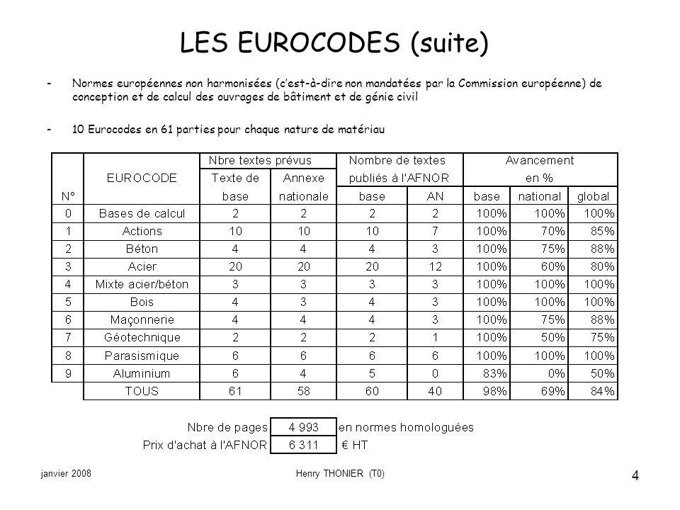 janvier 2008Henry THONIER (T0) 4 LES EUROCODES (suite) -Normes européennes non harmonisées (cest-à-dire non mandatées par la Commission européenne) de