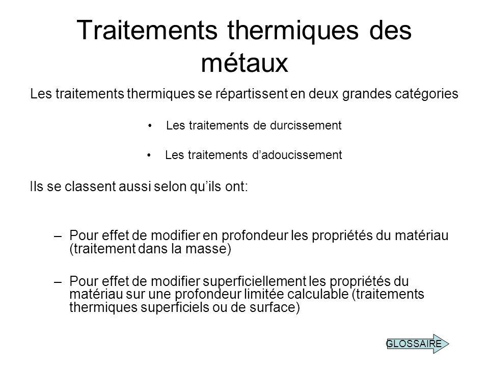 Traitements thermiques des métaux Les traitements thermiques se répartissent en deux grandes catégories Les traitements de durcissement Les traitement