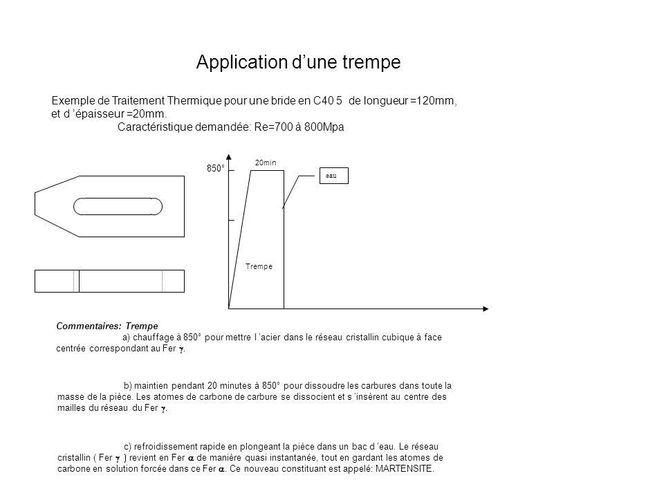 Application dune trempe Exemple de Traitement Thermique pour une bride en C40 5 de longueur =120mm, et d épaisseur =20mm. Caractéristique demandée: Re