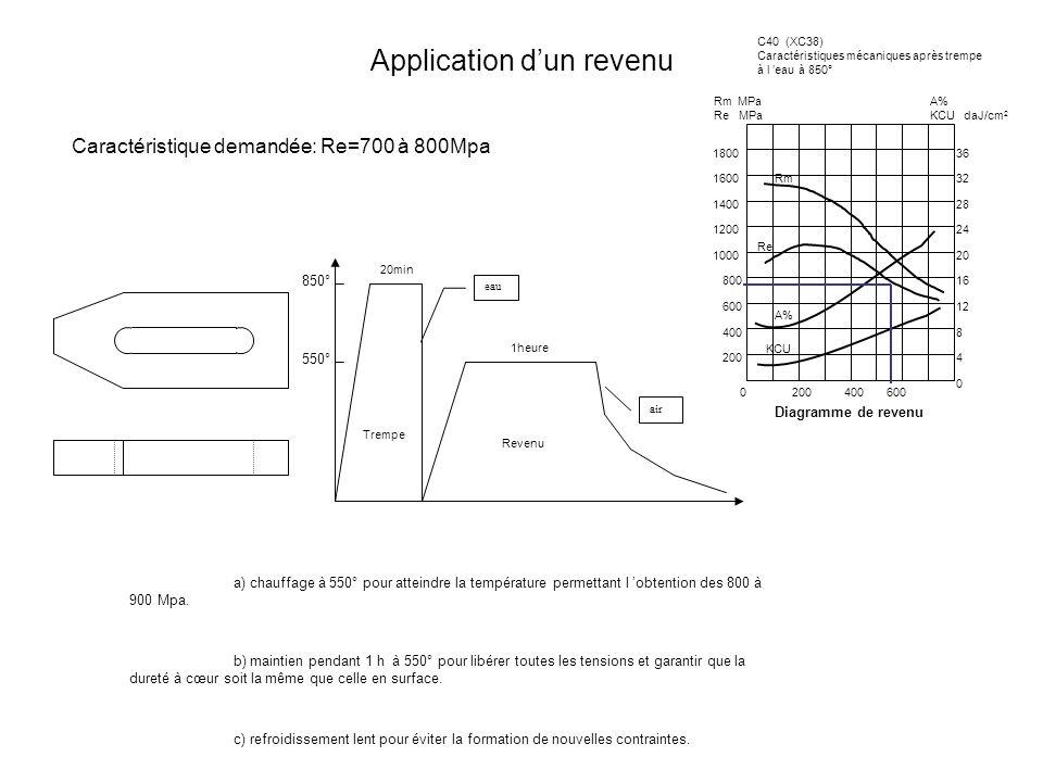 Application dun revenu a) chauffage à 550° pour atteindre la température permettant l obtention des 800 à 900 Mpa. b) maintien pendant 1 h à 550° pour