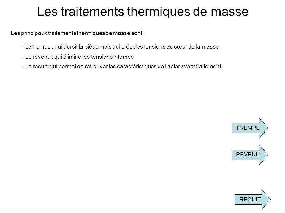 Les traitements thermiques de masse Les principaux traitements thermiques de masse sont: - La trempe : qui durcit la pièce mais qui crée des tensions