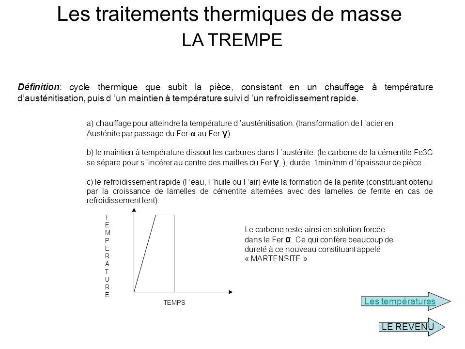 Définition: cycle thermique que subit la pièce, consistant en un chauffage à température dausténitisation, puis d un maintien à température suivi d un