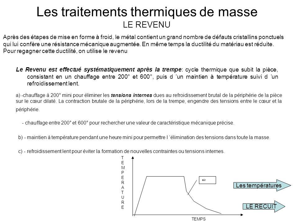 Les traitements thermiques de masse LE REVENU Le Revenu est effectué systématiquement après la trempe: cycle thermique que subit la pièce, consistant