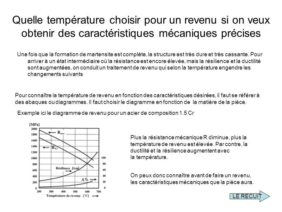 Quelle température choisir pour un revenu si on veux obtenir des caractéristiques mécaniques précises Une fois que la formation de martensite est comp