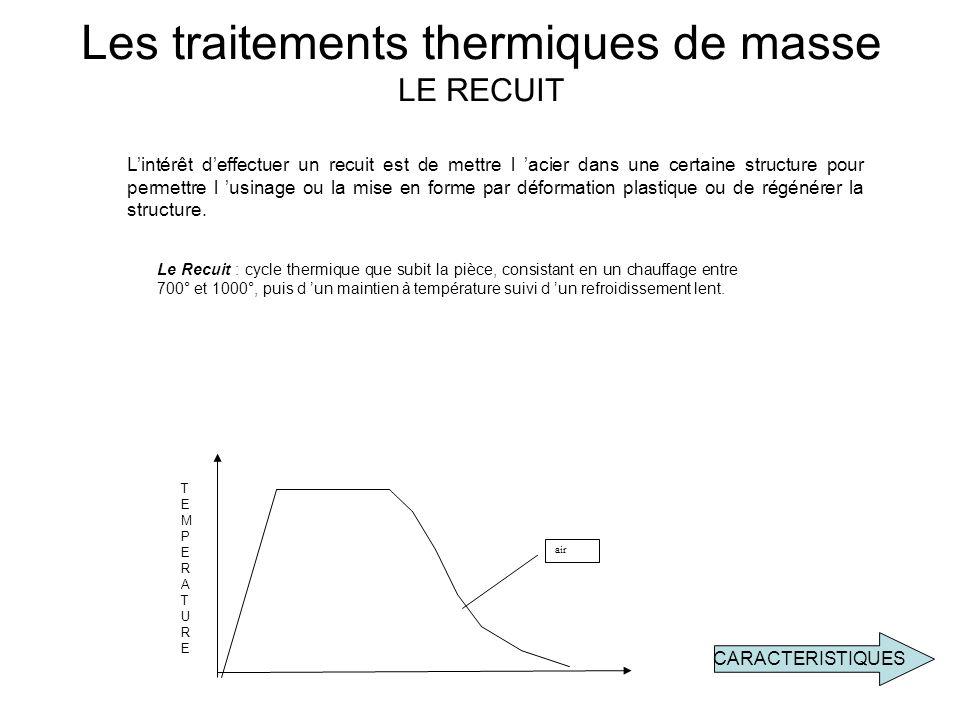 Les traitements thermiques de masse LE RECUIT Le Recuit : cycle thermique que subit la pièce, consistant en un chauffage entre 700° et 1000°, puis d u