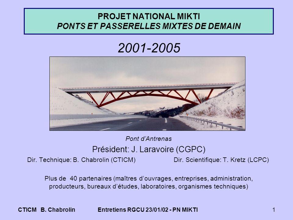 CTICM B. ChabrolinEntretiens RGCU 23/01/02 - PN MIKTI1 PROJET NATIONAL MIKTI PONTS ET PASSERELLES MIXTES DE DEMAIN 2001-2005 Pont dAntrenas Président: