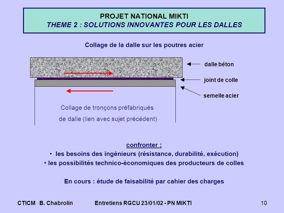 CTICM B. ChabrolinEntretiens RGCU 23/01/02 - PN MIKTI10 PROJET NATIONAL MIKTI THEME 2 : SOLUTIONS INNOVANTES POUR LES DALLES Collage de la dalle sur l