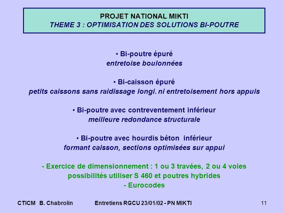 CTICM B. ChabrolinEntretiens RGCU 23/01/02 - PN MIKTI11 PROJET NATIONAL MIKTI THEME 3 : OPTIMISATION DES SOLUTIONS BI-POUTRE Bi-poutre épuré entretois