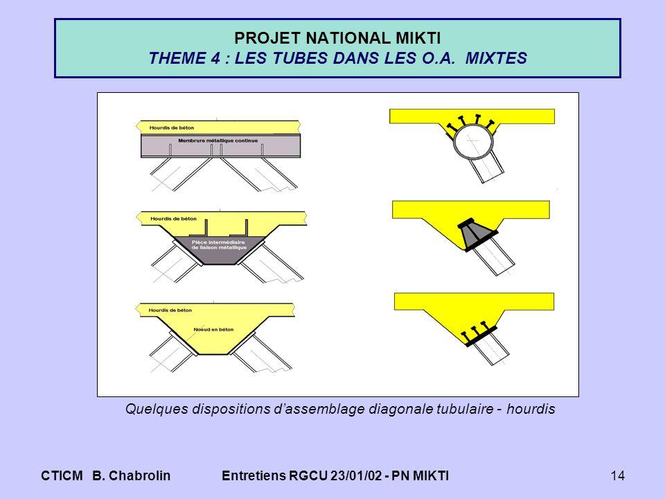 CTICM B. ChabrolinEntretiens RGCU 23/01/02 - PN MIKTI14 PROJET NATIONAL MIKTI THEME 4 : LES TUBES DANS LES O.A. MIXTES Quelques dispositions dassembla