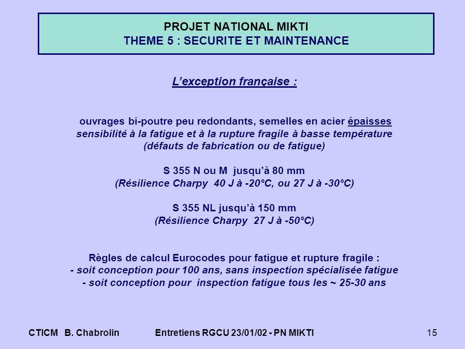 CTICM B. ChabrolinEntretiens RGCU 23/01/02 - PN MIKTI15 PROJET NATIONAL MIKTI THEME 5 : SECURITE ET MAINTENANCE Lexception française : ouvrages bi-pou