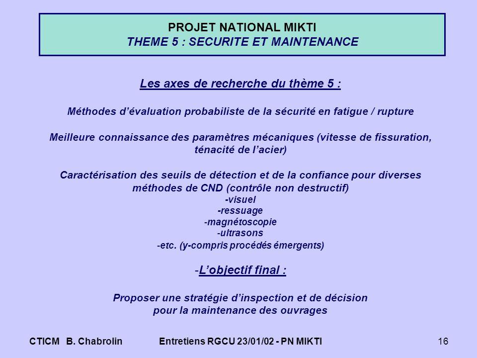 CTICM B. ChabrolinEntretiens RGCU 23/01/02 - PN MIKTI16 PROJET NATIONAL MIKTI THEME 5 : SECURITE ET MAINTENANCE Les axes de recherche du thème 5 : Mét