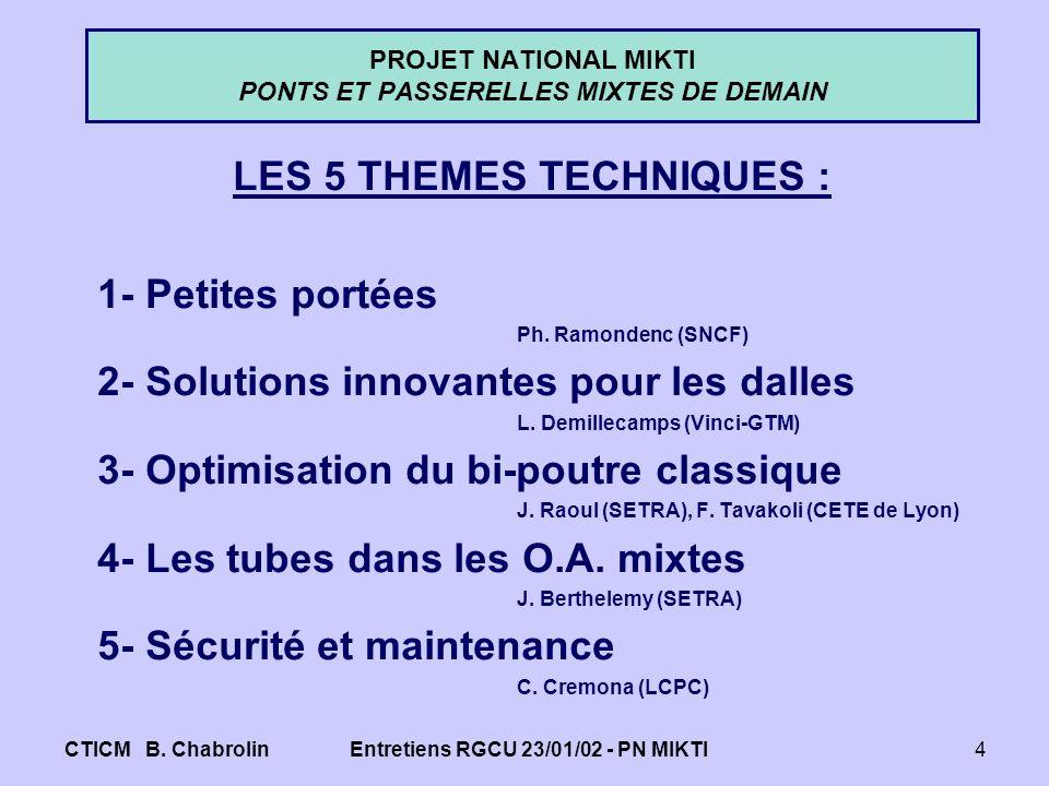 CTICM B. ChabrolinEntretiens RGCU 23/01/02 - PN MIKTI4 PROJET NATIONAL MIKTI PONTS ET PASSERELLES MIXTES DE DEMAIN LES 5 THEMES TECHNIQUES : 1- Petite