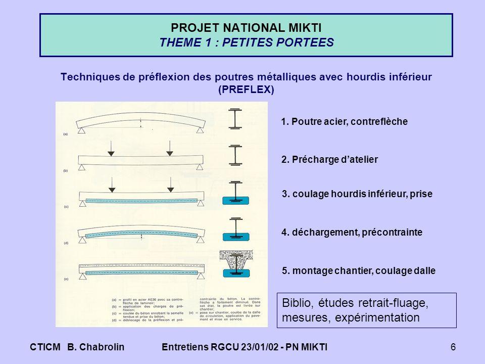 CTICM B. ChabrolinEntretiens RGCU 23/01/02 - PN MIKTI6 PROJET NATIONAL MIKTI THEME 1 : PETITES PORTEES Techniques de préflexion des poutres métallique