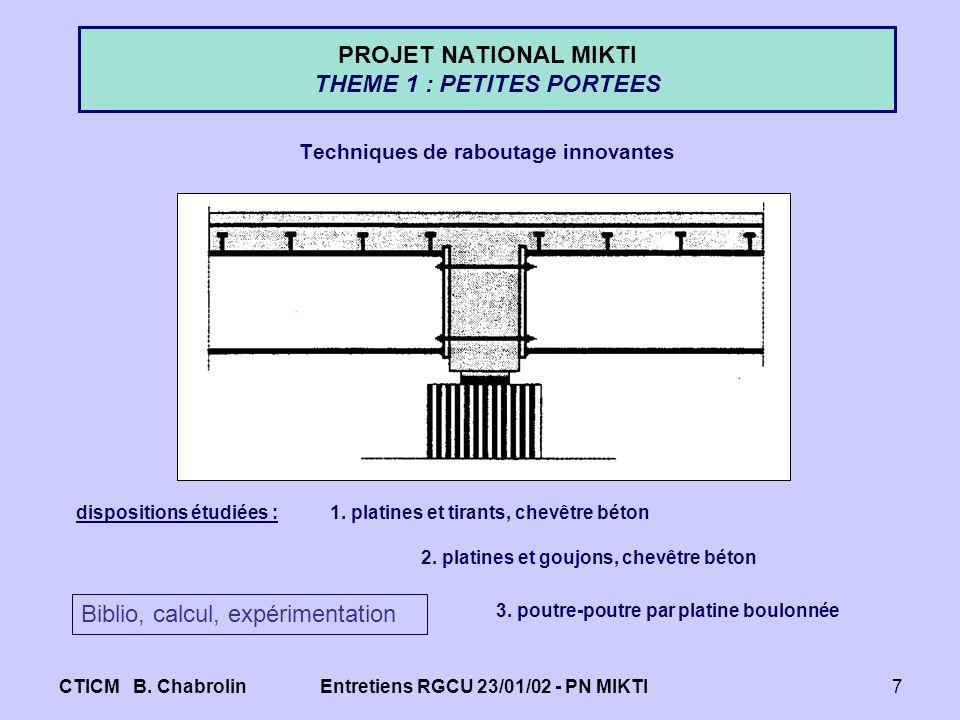 CTICM B. ChabrolinEntretiens RGCU 23/01/02 - PN MIKTI7 PROJET NATIONAL MIKTI THEME 1 : PETITES PORTEES Techniques de raboutage innovantes 1. platines