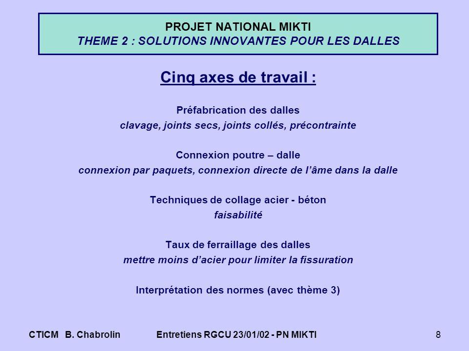 CTICM B. ChabrolinEntretiens RGCU 23/01/02 - PN MIKTI8 PROJET NATIONAL MIKTI THEME 2 : SOLUTIONS INNOVANTES POUR LES DALLES Cinq axes de travail : Pré