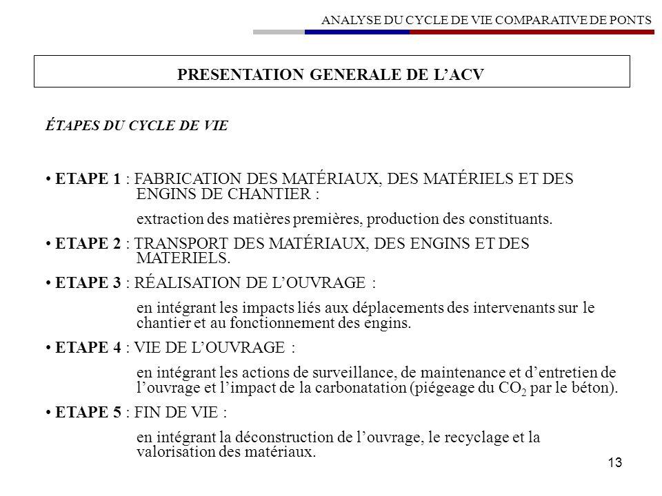 13 ETAPE 1 : FABRICATION DES MATÉRIAUX, DES MATÉRIELS ET DES ENGINS DE CHANTIER : extraction des matières premières, production des constituants. ETAP