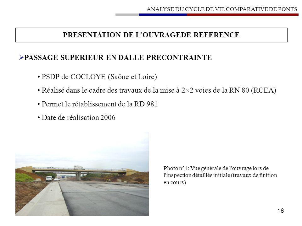 16 PRESENTATION DE LOUVRAGEDE REFERENCE PASSAGE SUPERIEUR EN DALLE PRECONTRAINTE PSDP de COCLOYE (Saône et Loire) Réalisé dans le cadre des travaux de