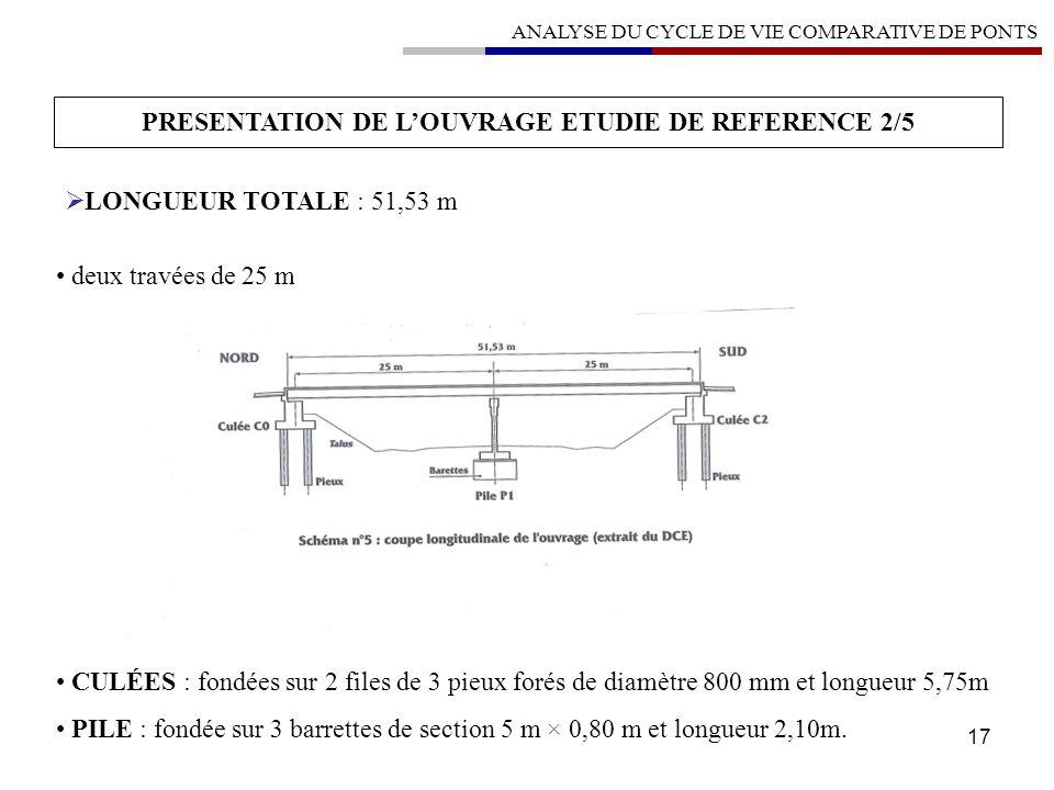 17 PRESENTATION DE LOUVRAGE ETUDIE DE REFERENCE 2/5 LONGUEUR TOTALE : 51,53 m deux travées de 25 m CULÉES : fondées sur 2 files de 3 pieux forés de di