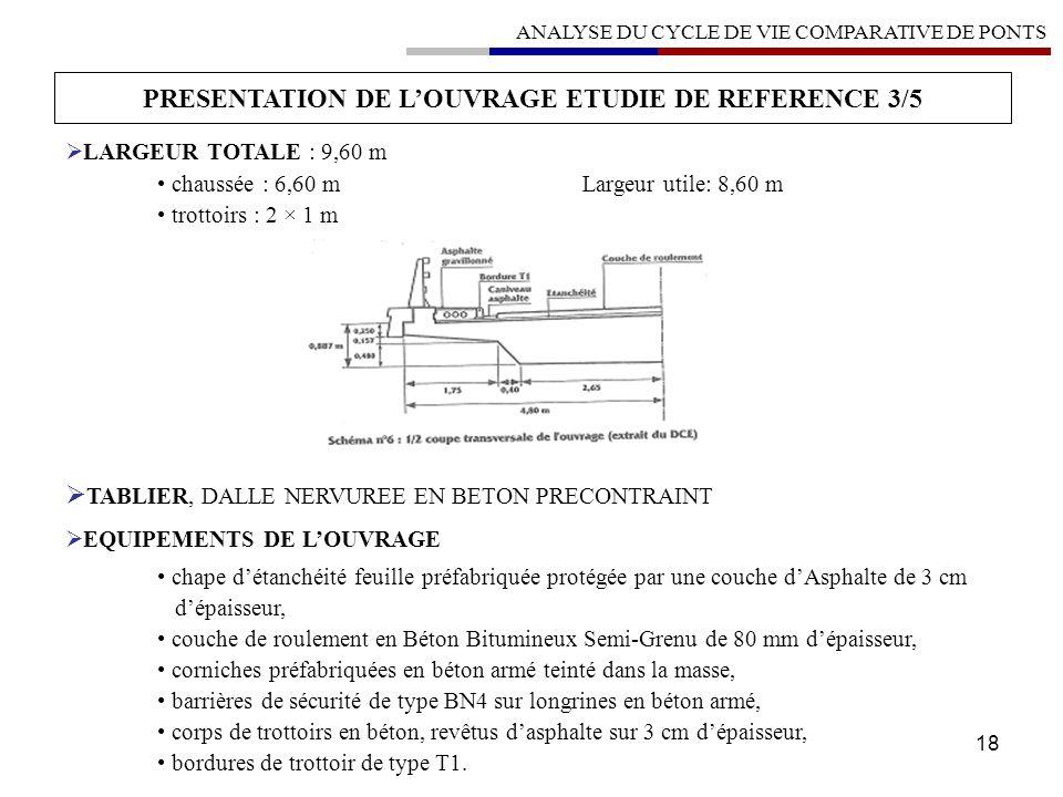 18 PRESENTATION DE LOUVRAGE ETUDIE DE REFERENCE 3/5 LARGEUR TOTALE : 9,60 m TABLIER, DALLE NERVUREE EN BETON PRECONTRAINT EQUIPEMENTS DE LOUVRAGE chau