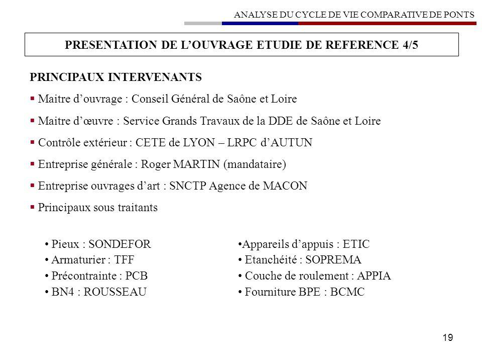19 PRESENTATION DE LOUVRAGE ETUDIE DE REFERENCE 4/5 PRINCIPAUX INTERVENANTS Maitre douvrage : Conseil Général de Saône et Loire Maitre dœuvre : Servic