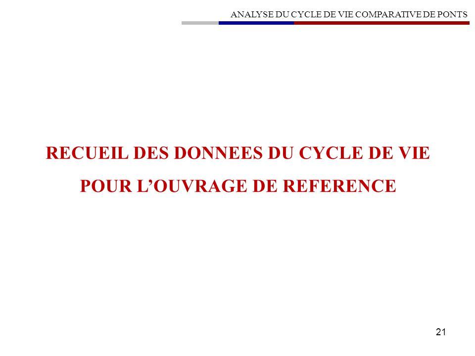 21 RECUEIL DES DONNEES DU CYCLE DE VIE POUR LOUVRAGE DE REFERENCE ANALYSE DU CYCLE DE VIE COMPARATIVE DE PONTS