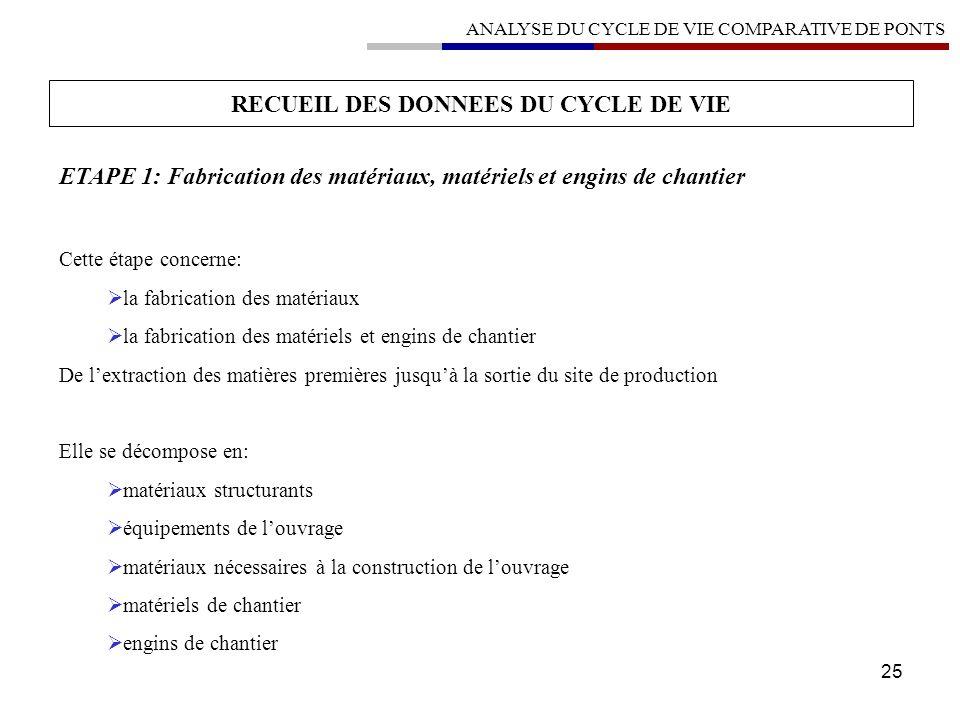 25 RECUEIL DES DONNEES DU CYCLE DE VIE ETAPE 1: Fabrication des matériaux, matériels et engins de chantier Cette étape concerne: la fabrication des ma