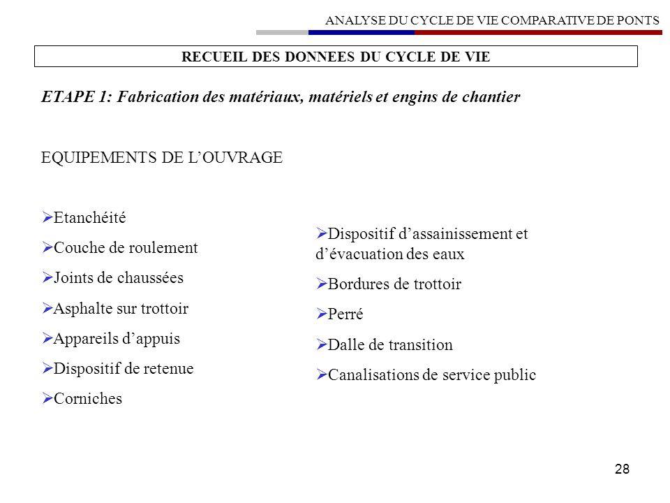 28 RECUEIL DES DONNEES DU CYCLE DE VIE ETAPE 1: Fabrication des matériaux, matériels et engins de chantier EQUIPEMENTS DE LOUVRAGE Etanchéité Couche d