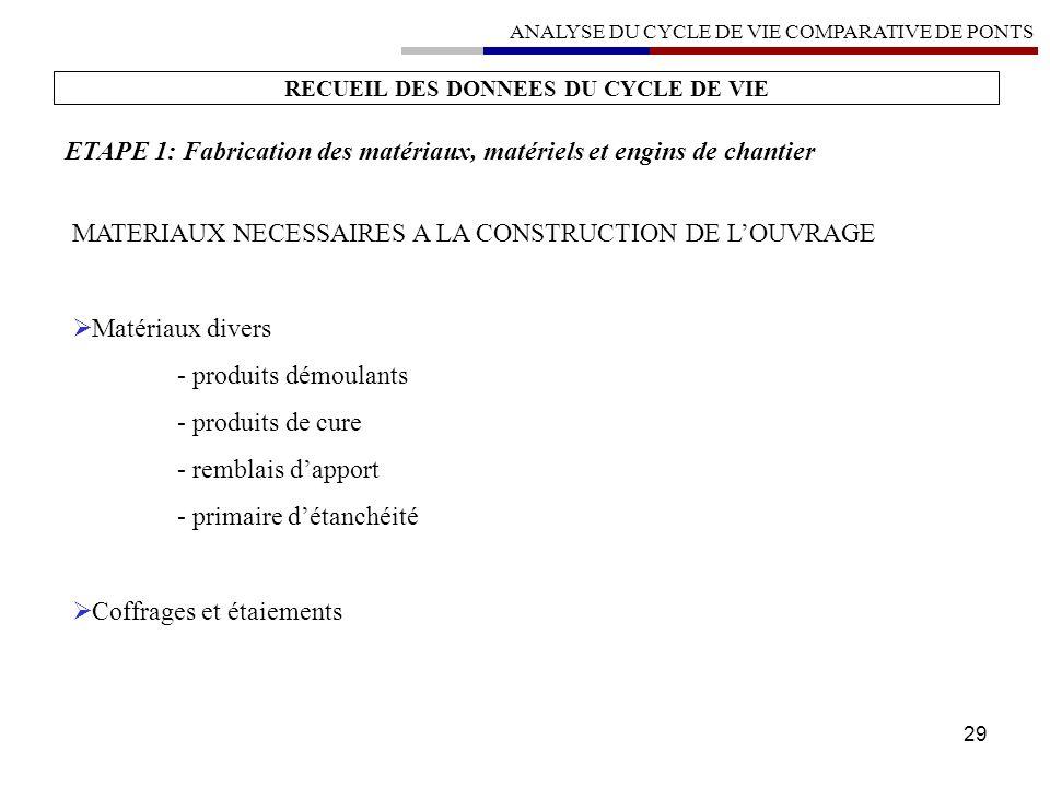 29 RECUEIL DES DONNEES DU CYCLE DE VIE ETAPE 1: Fabrication des matériaux, matériels et engins de chantier MATERIAUX NECESSAIRES A LA CONSTRUCTION DE