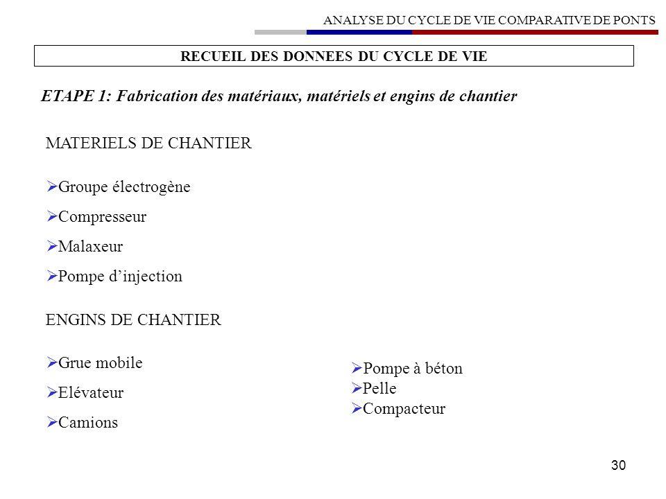 30 RECUEIL DES DONNEES DU CYCLE DE VIE ETAPE 1: Fabrication des matériaux, matériels et engins de chantier MATERIELS DE CHANTIER Groupe électrogène Co