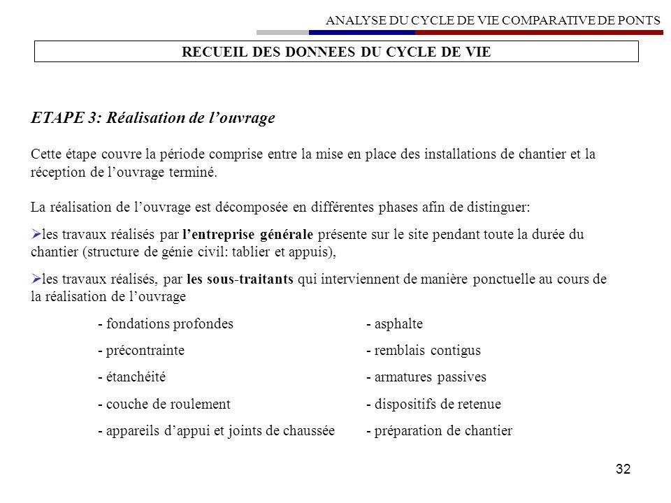 32 RECUEIL DES DONNEES DU CYCLE DE VIE ETAPE 3: Réalisation de louvrage Cette étape couvre la période comprise entre la mise en place des installation