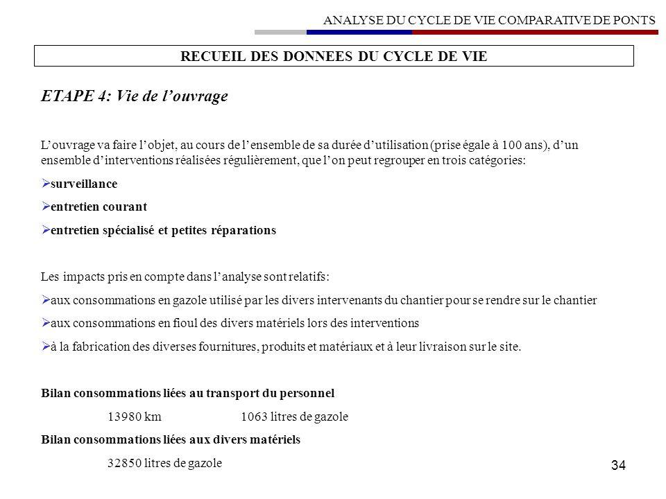 34 RECUEIL DES DONNEES DU CYCLE DE VIE ETAPE 4: Vie de louvrage Louvrage va faire lobjet, au cours de lensemble de sa durée dutilisation (prise égale