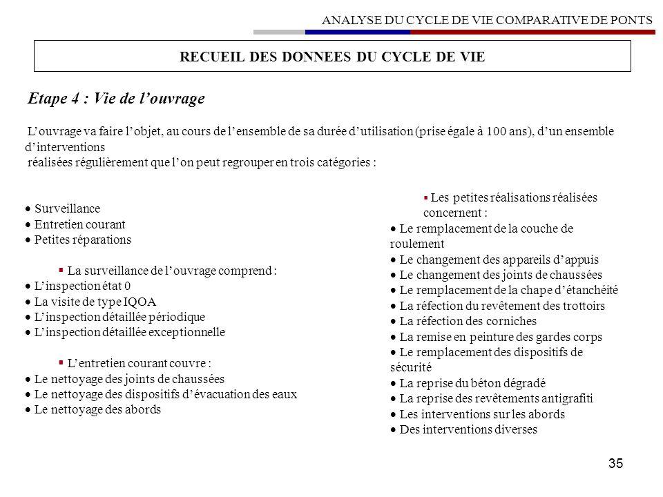 35 RECUEIL DES DONNEES DU CYCLE DE VIE Etape 4 : Vie de louvrage Louvrage va faire lobjet, au cours de lensemble de sa durée dutilisation (prise égale