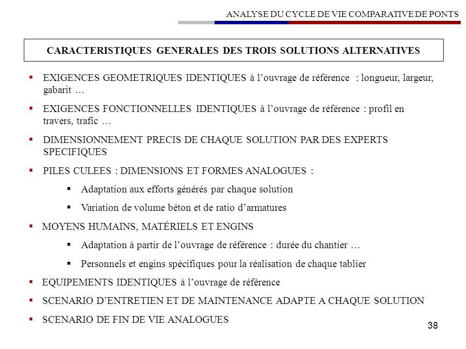 38 CARACTERISTIQUES GENERALES DES TROIS SOLUTIONS ALTERNATIVES EXIGENCES GEOMETRIQUES IDENTIQUES à louvrage de référence : longueur, largeur, gabarit