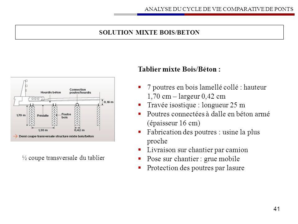 41 SOLUTION MIXTE BOIS/BETON ANALYSE DU CYCLE DE VIE COMPARATIVE DE PONTS ½ coupe transversale du tablier Tablier mixte Bois/Béton : 7 poutres en bois