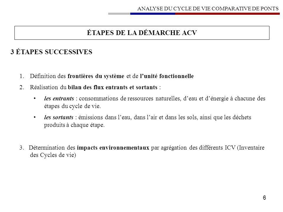 37 PRESENTATION GENERALE DES SOLUTIONS ALTERNATIVES ANALYSE DU CYCLE DE VIE COMPARATIVE DE PONTS