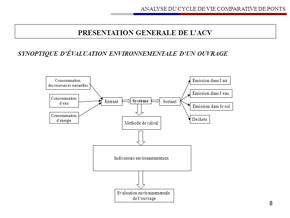 9 PRESENTATION GENERALE DE LACV FLUX ENTRANTS ET SORTANTS ANALYSE DU CYCLE DE VIE COMPARATIVE DE PONTS