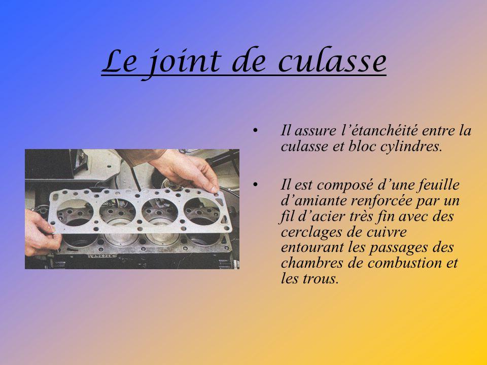 La culasse Coulée en fonte ou en alliage daluminium, son rôle est de fermer les cylindres dans leur partie supérieure. Elle constitue ainsi la chambre